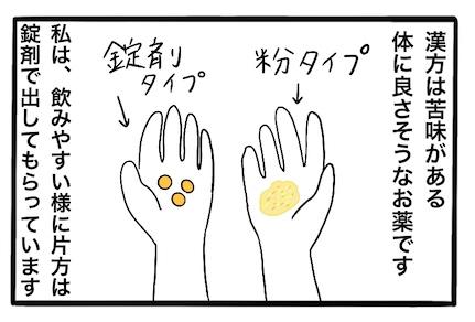 漢方薬の飲み方②