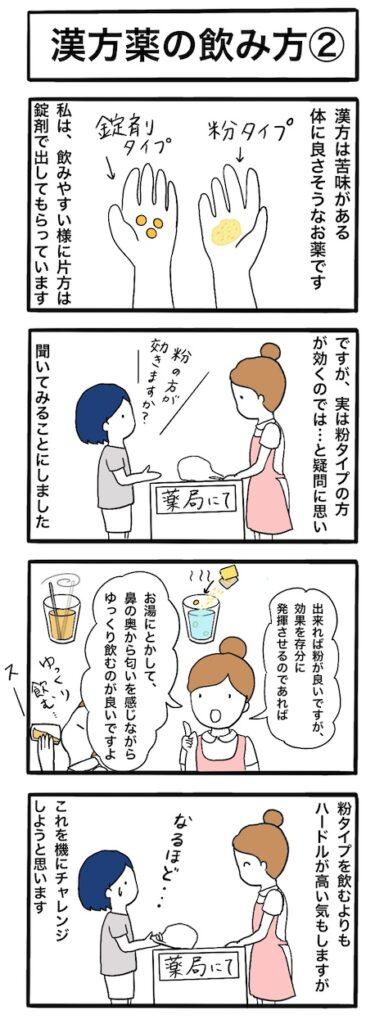 漢方薬の飲み方②:4コマ漫画